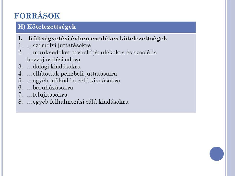FORRÁSOK H) Kötelezettségek I.Költségvetési évben esedékes kötelezettségek 1.…személyi juttatásokra 2.…munkaadókat terhelő járulékokra és szociális ho