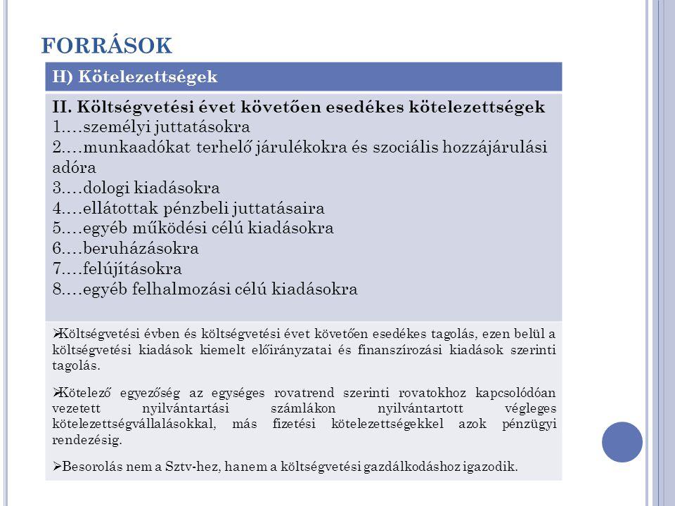 FORRÁSOK H) Kötelezettségek II. Költségvetési évet követően esedékes kötelezettségek 1.…személyi juttatásokra 2.…munkaadókat terhelő járulékokra és sz