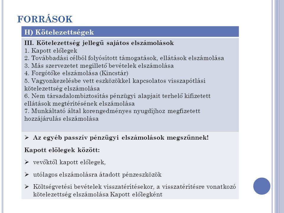 FORRÁSOK H) Kötelezettségek III. Kötelezettség jellegű sajátos elszámolások 1. Kapott előlegek 2. Továbbadási célból folyósított támogatások, ellátáso