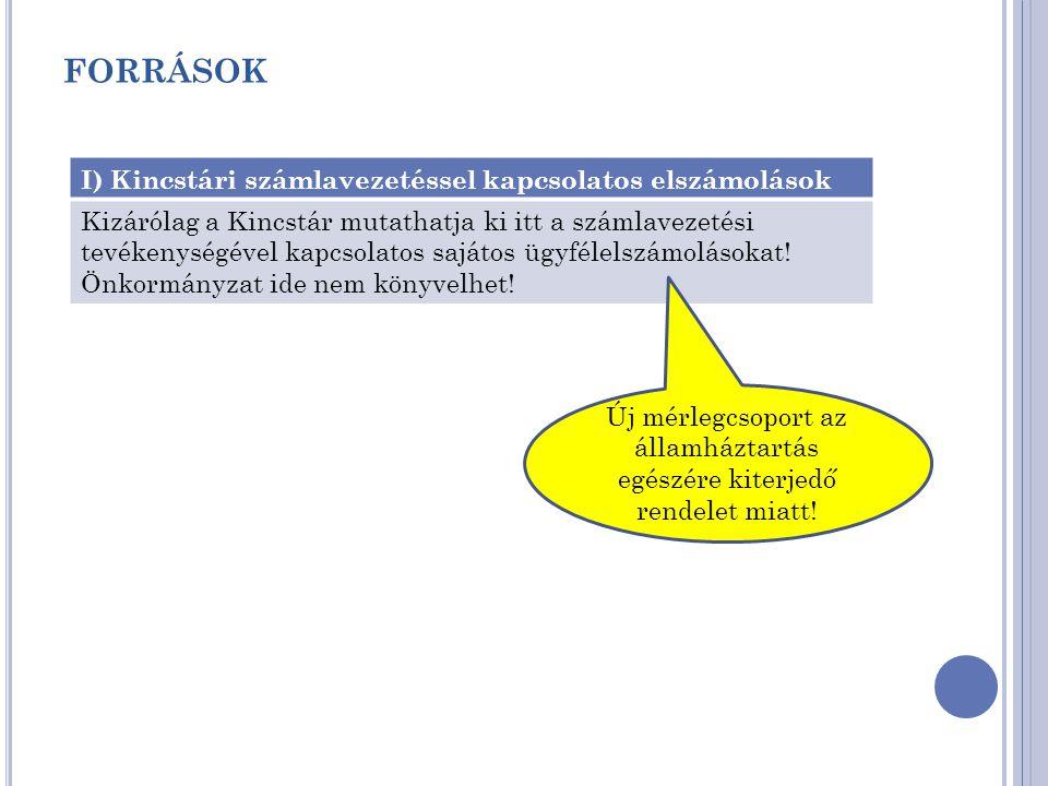 FORRÁSOK I) Kincstári számlavezetéssel kapcsolatos elszámolások Kizárólag a Kincstár mutathatja ki itt a számlavezetési tevékenységével kapcsolatos sa