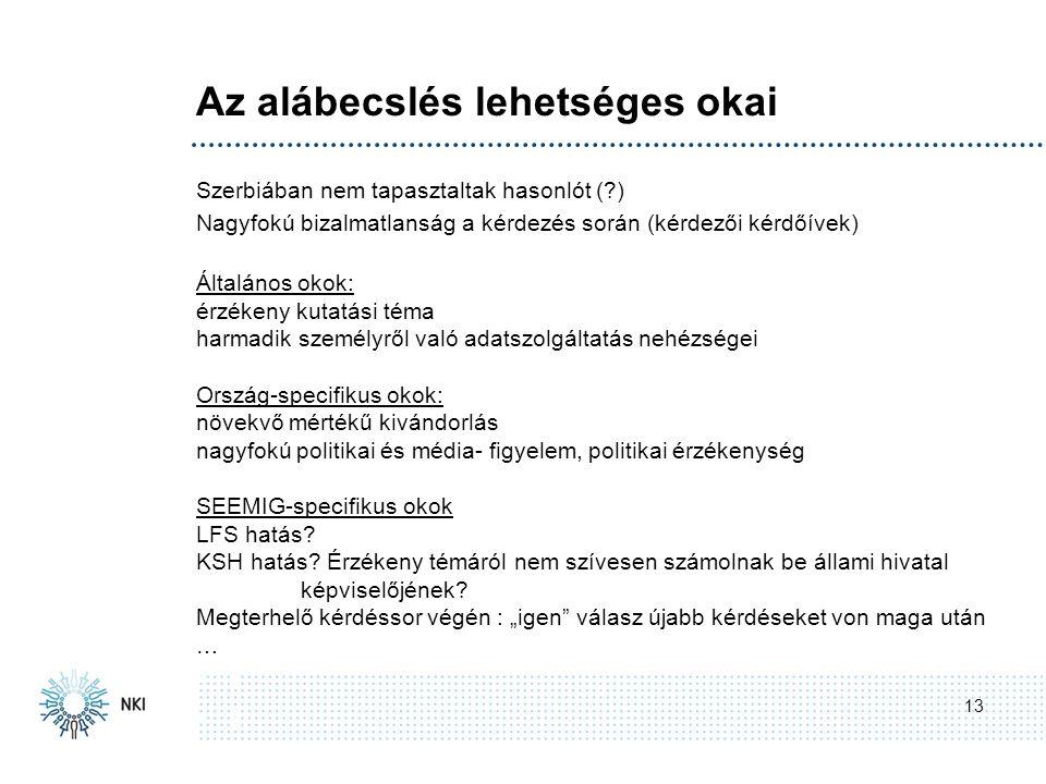 Az alábecslés lehetséges okai 13 Szerbiában nem tapasztaltak hasonlót ( ) Nagyfokú bizalmatlanság a kérdezés során (kérdezői kérdőívek) Stage Általános okok: érzékeny kutatási téma harmadik személyről való adatszolgáltatás nehézségei Ország-specifikus okok: növekvő mértékű kivándorlás nagyfokú politikai és média- figyelem, politikai érzékenység SEEMIG-specifikus okok LFS hatás.