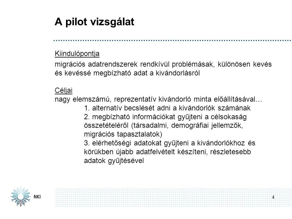 A pilot vizsgálat 4 Kiindulópontja migrációs adatrendszerek rendkívül problémásak, különösen kevés és kevéssé megbízható adat a kivándorlásról Céljai nagy elemszámú, reprezentatív kivándorló minta előállításával… 1.