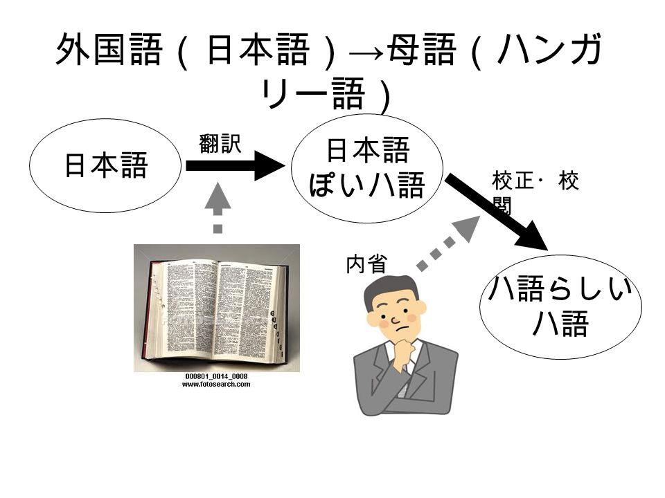 外国語(日本語) → 母語(ハンガ リー語) 日本語 翻訳 日本語 ぽいハ語 ハ語らしい ハ語 校正・校 閲 内省