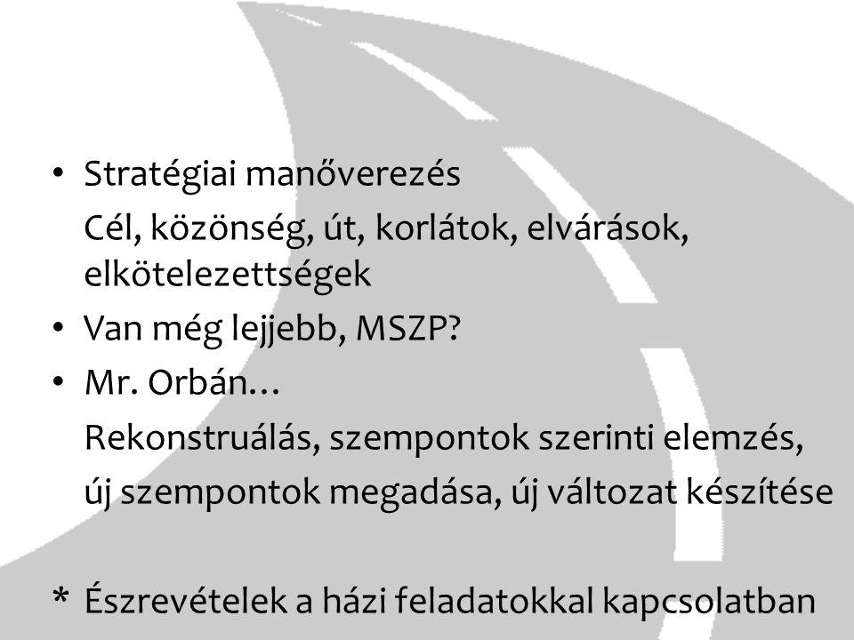 Stratégiai manőverezés Cél, közönség, út, korlátok, elvárások, elkötelezettségek Van még lejjebb, MSZP? Mr. Orbán… Rekonstruálás, szempontok szerinti