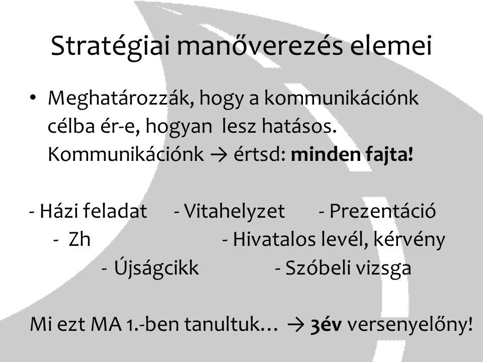 Stratégiai manőverezés elemei Meghatározzák, hogy a kommunikációnk célba ér-e, hogyan lesz hatásos. Kommunikációnk → értsd: minden fajta! - Házi felad