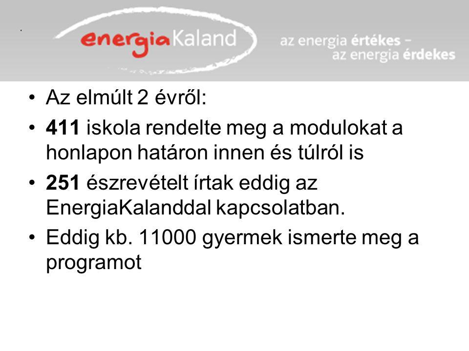 EnergiaOvi… készül