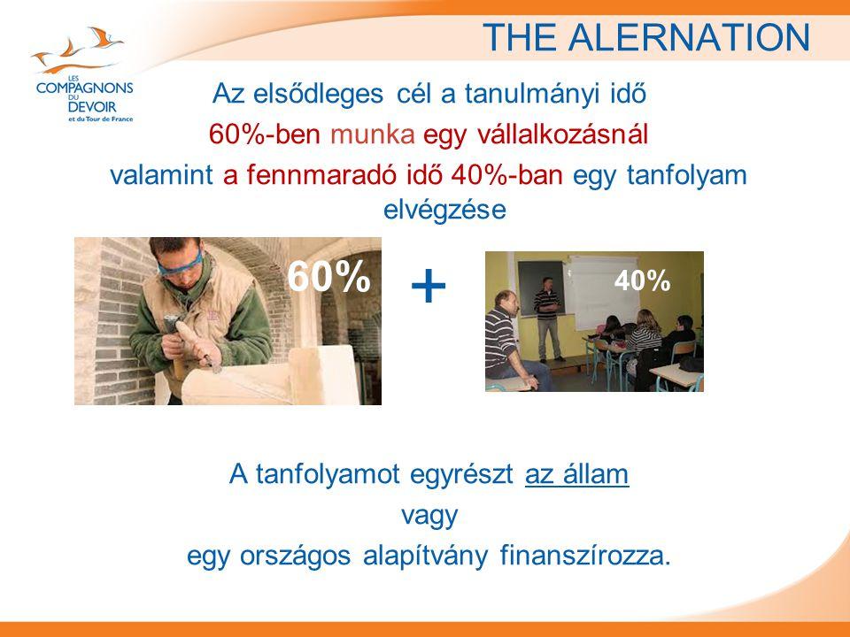 THE ALERNATION Az elsődleges cél a tanulmányi idő 60%-ben munka egy vállalkozásnál valamint a fennmaradó idő 40%-ban egy tanfolyam elvégzése + A tanfolyamot egyrészt az állam vagy egy országos alapítvány finanszírozza.