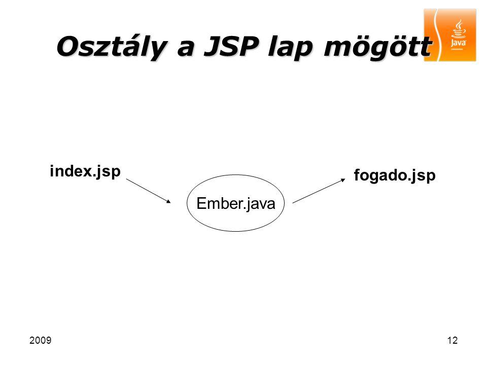 200912 Osztály a JSP lap mögött index.jsp fogado.jsp Ember.java