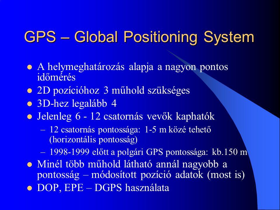 GPS – Global Positioning System A helymeghatározás alapja a nagyon pontos időmérés 2D pozícióhoz 3 műhold szükséges 3D-hez legalább 4 Jelenleg 6 - 12 csatornás vevők kaphatók –12 csatornás pontossága: 1-5 m közé tehető (horizontális pontosság) –1998-1999 előtt a polgári GPS pontossága: kb.150 m Minél több műhold látható annál nagyobb a pontosság – módosított pozíció adatok (most is) DOP, EPE – DGPS használata