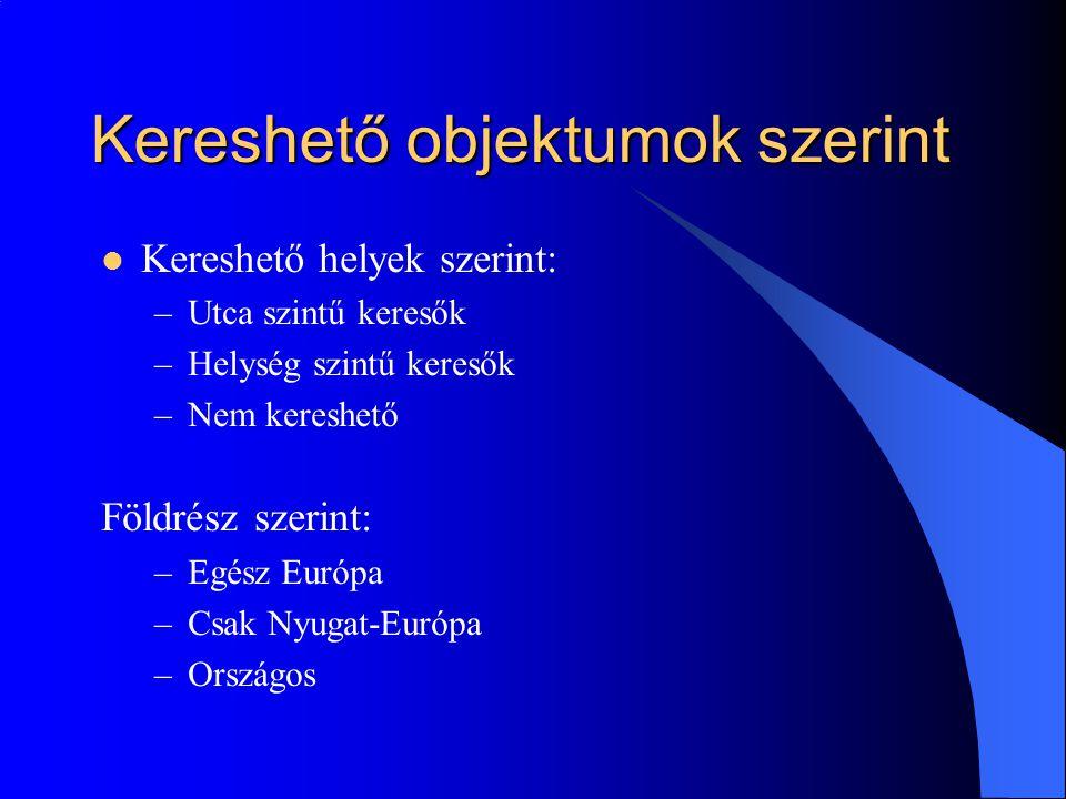 Kereshető objektumok szerint Kereshető helyek szerint: –Utca szintű keresők –Helység szintű keresők –Nem kereshető Földrész szerint: –Egész Európa –Csak Nyugat-Európa –Országos