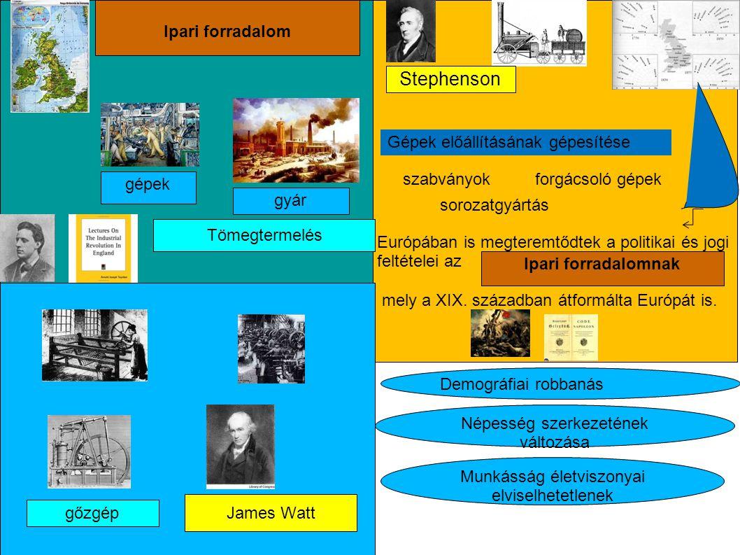 Tömegtermelés Ipari forradalom gőzgép James Watt Európában is megteremtődtek a politikai és jogi feltételei az mely a XIX. században átformálta Európá