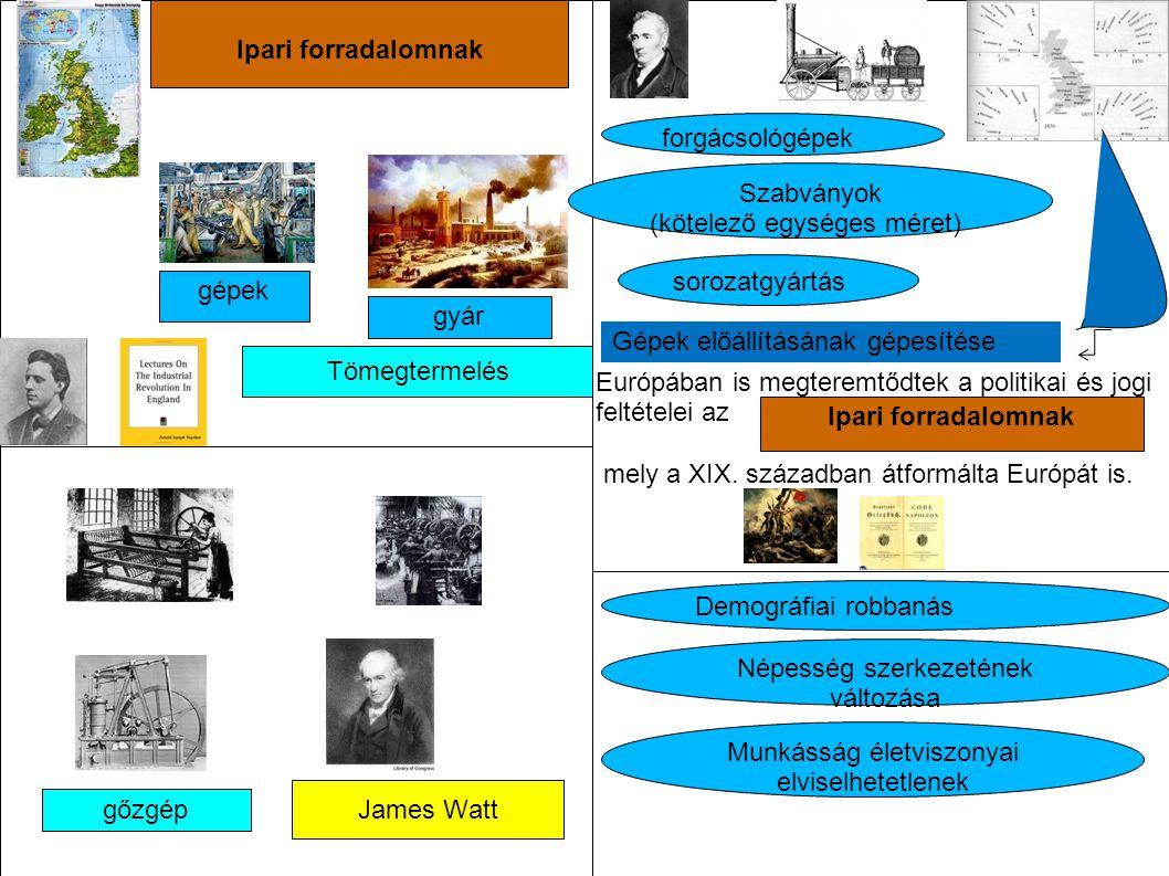Tömegtermelés Ipari forradalomnak gőzgép James Watt Európában is megteremtődtek a politikai és jogi feltételei az mely a XIX. században átformálta Eur