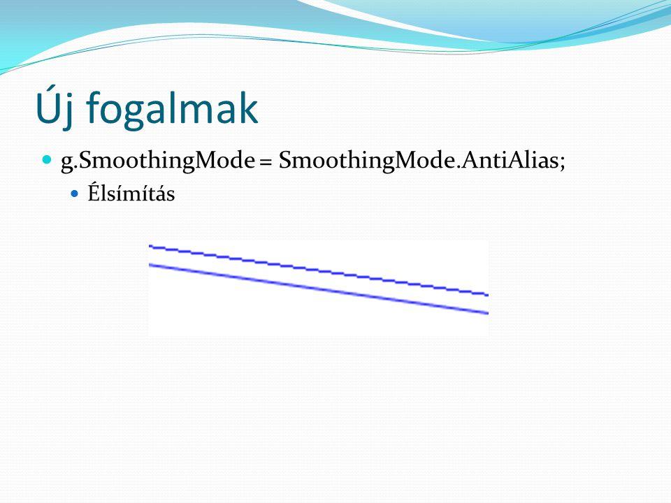 Új fogalmak g.SmoothingMode = SmoothingMode.AntiAlias; Élsímítás
