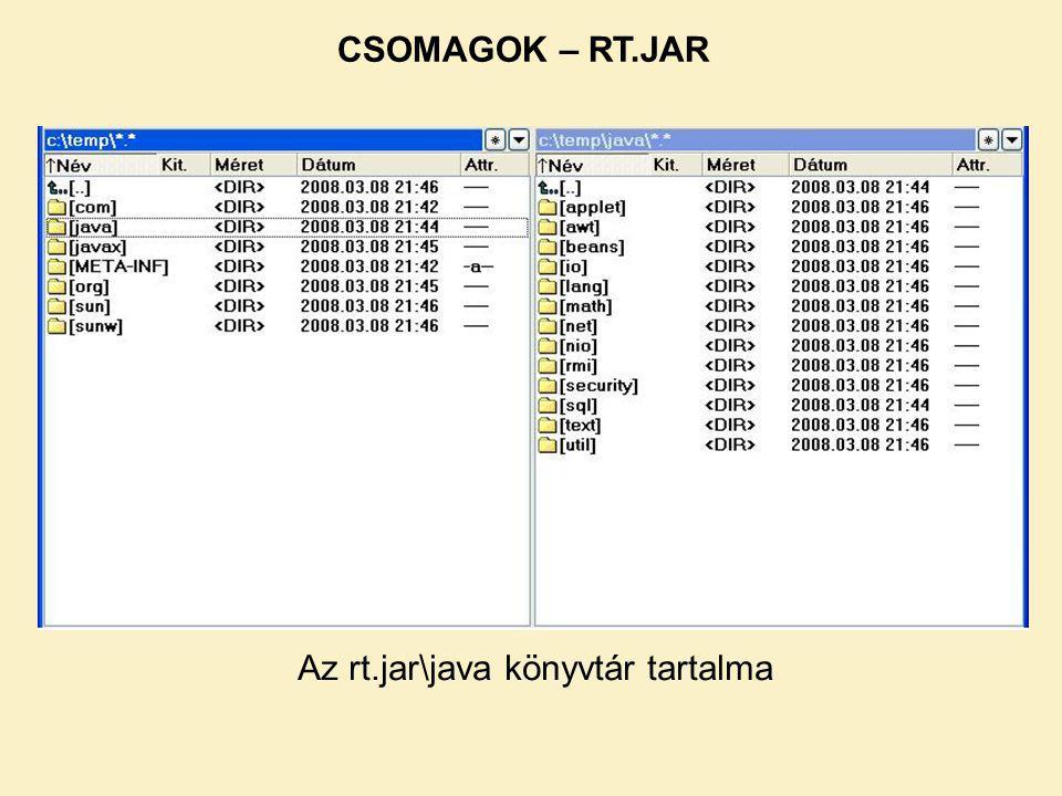 Az rt.jar\java könyvtár tartalma CSOMAGOK – RT.JAR