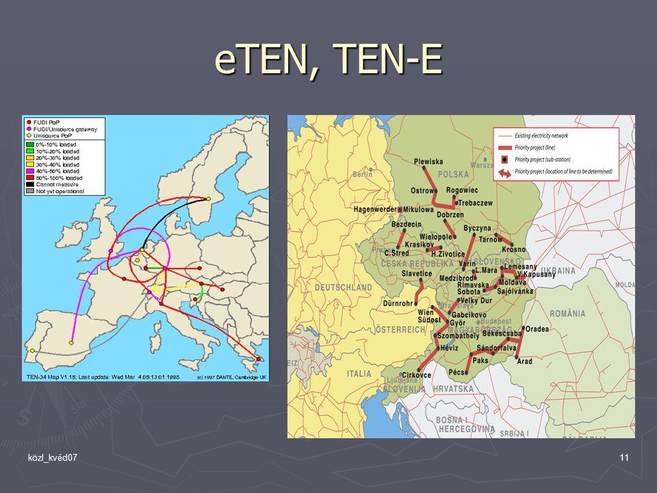 közl_kvéd0711 eTEN, TEN-E