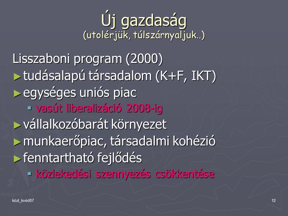 közl_kvéd0712 Új gazdaság (utolérjük, túlszárnyaljuk..) Lisszaboni program (2000) ► tudásalapú társadalom (K+F, IKT) ► egységes uniós piac  vasút liberalizáció 2008-ig ► vállalkozóbarát környezet ► munkaerőpiac, társadalmi kohézió ► fenntartható fejlődés  közlekedési szennyezés csökkentése