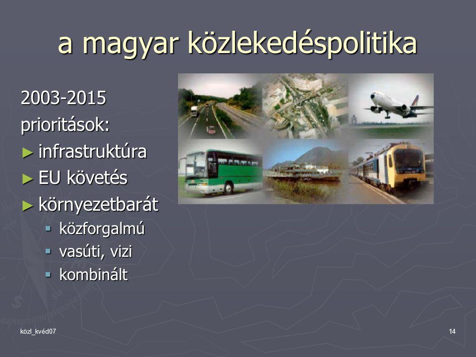 közl_kvéd0714 a magyar közlekedéspolitika 2003-2015prioritások: ► infrastruktúra ► EU követés ► környezetbarát  közforgalmú  vasúti, vizi  kombinált