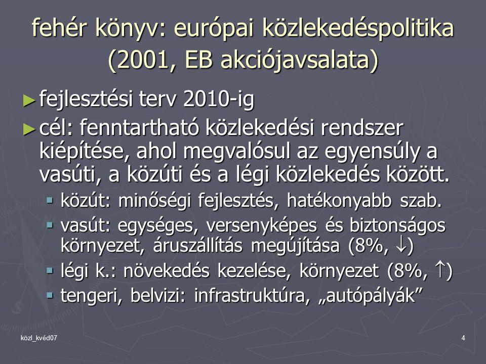 közl_kvéd074 fehér könyv: európai közlekedéspolitika (2001, EB akciójavsalata) ► fejlesztési terv 2010-ig ► cél: fenntartható közlekedési rendszer kiépítése, ahol megvalósul az egyensúly a vasúti, a közúti és a légi közlekedés között.