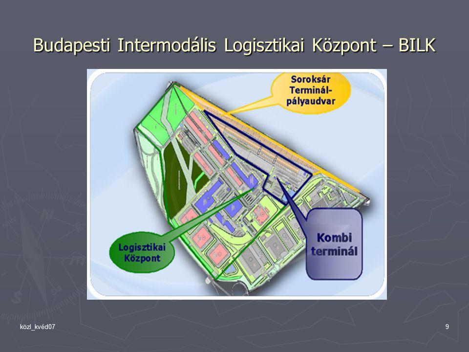 közl_kvéd079 Budapesti Intermodális Logisztikai Központ – BILK