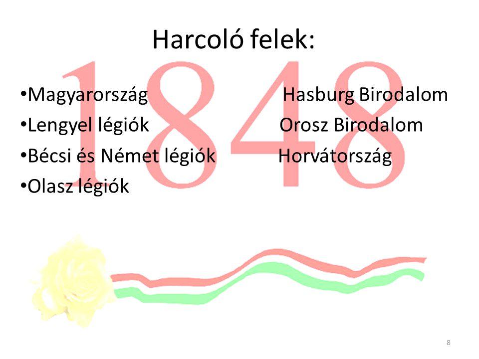 Az Áprilisi törvények: Független felelős magyar kormány létrehozása.