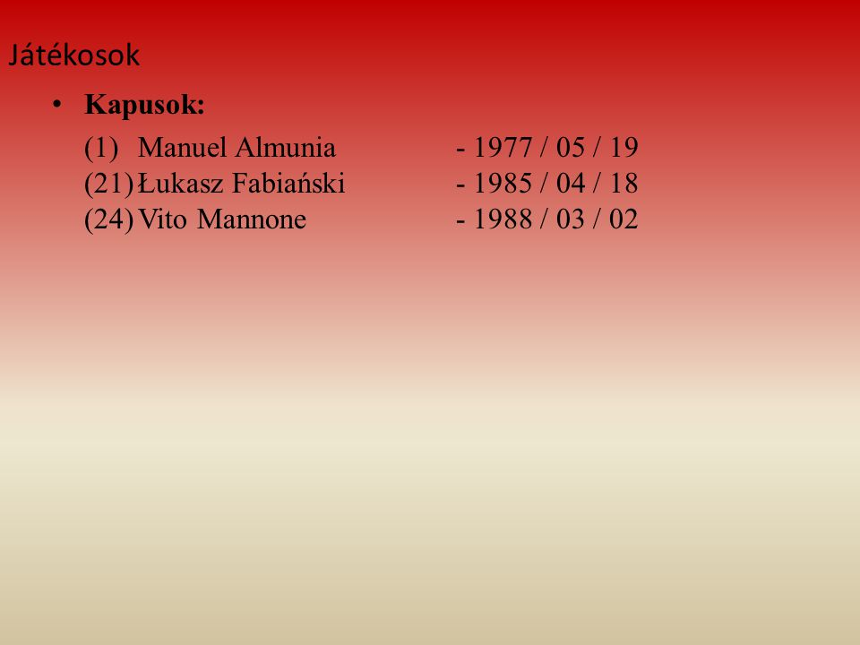 Játékosok Kapusok: (1)Manuel Almunia - 1977 / 05 / 19 (21)Łukasz Fabiański - 1985 / 04 / 18 (24)Vito Mannone - 1988 / 03 / 02