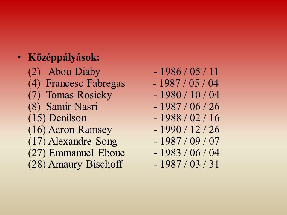 Középpályások: (2) Abou Diaby - 1986 / 05 / 11 (4) Francesc Fabregas - 1987 / 05 / 04 (7) Tomas Rosicky - 1980 / 10 / 04 (8) Samir Nasri - 1987 / 06 /