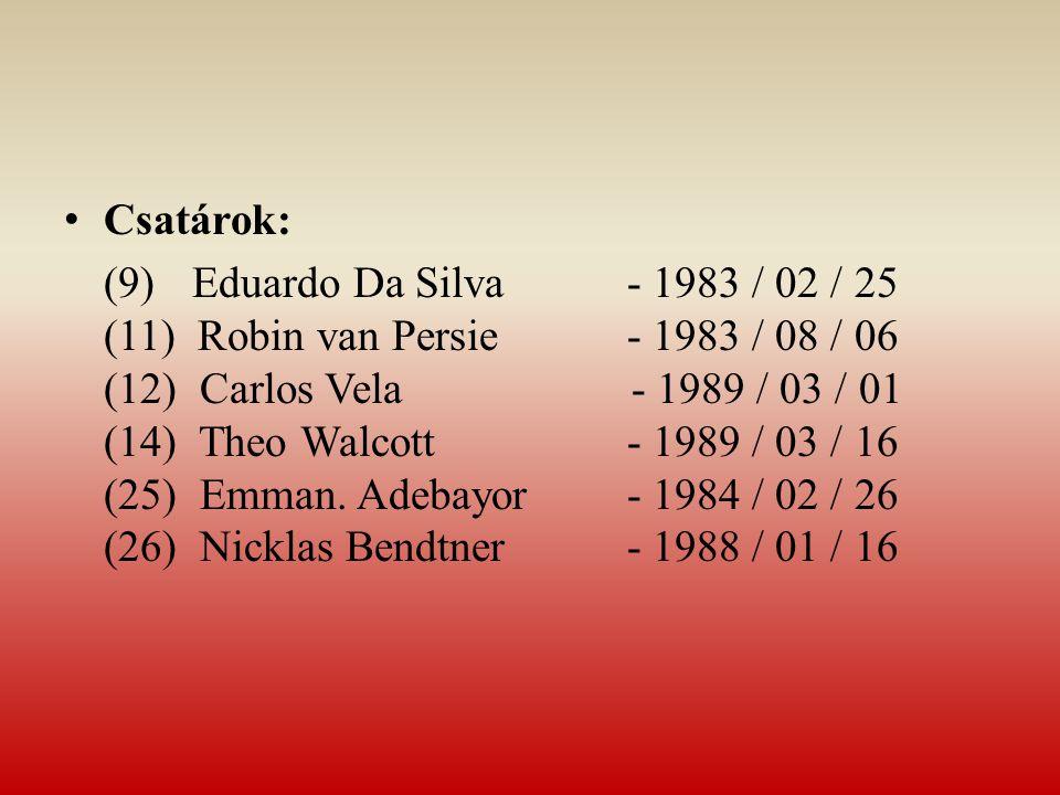 Csatárok: (9) Eduardo Da Silva - 1983 / 02 / 25 (11) Robin van Persie - 1983 / 08 / 06 (12) Carlos Vela - 1989 / 03 / 01 (14) Theo Walcott - 1989 / 03