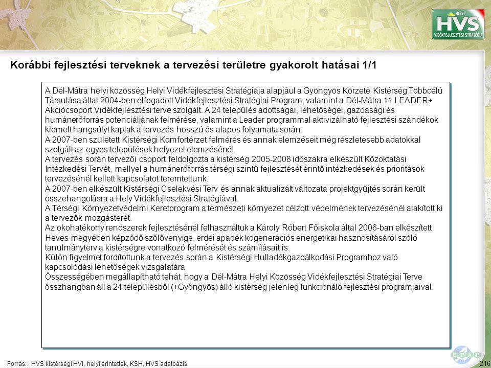 216 A Dél-Mátra helyi közösség Helyi Vidékfejlesztési Stratégiája alapjául a Gyöngyös Körzete Kistérség Többcélú Társulása által 2004-ben elfogadott V