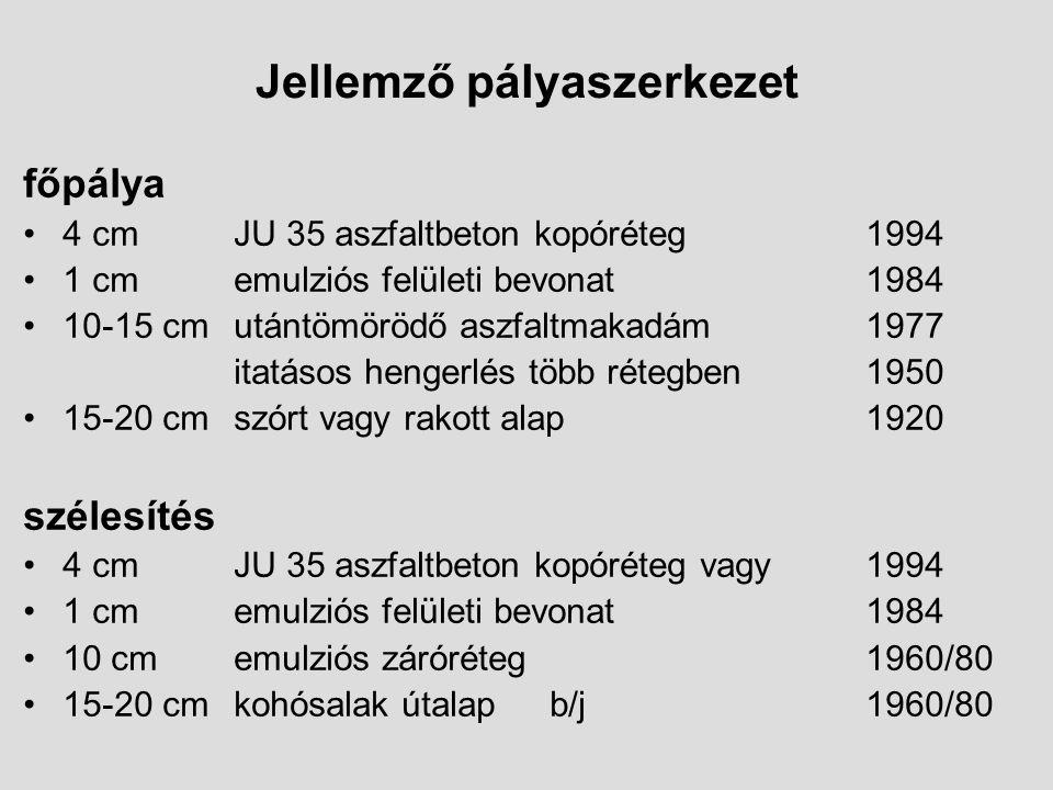 Jellemző pályaszerkezet főpálya 4 cm JU 35 aszfaltbeton kopóréteg 1994 1 cm emulziós felületi bevonat1984 10-15 cm utántömörödő aszfaltmakadám 1977 itatásos hengerlés több rétegben1950 15-20 cm szórt vagy rakott alap1920 szélesítés 4 cm JU 35 aszfaltbeton kopóréteg vagy 1994 1 cm emulziós felületi bevonat1984 10 cm emulziós záróréteg1960/80 15-20 cm kohósalak útalapb/j1960/80