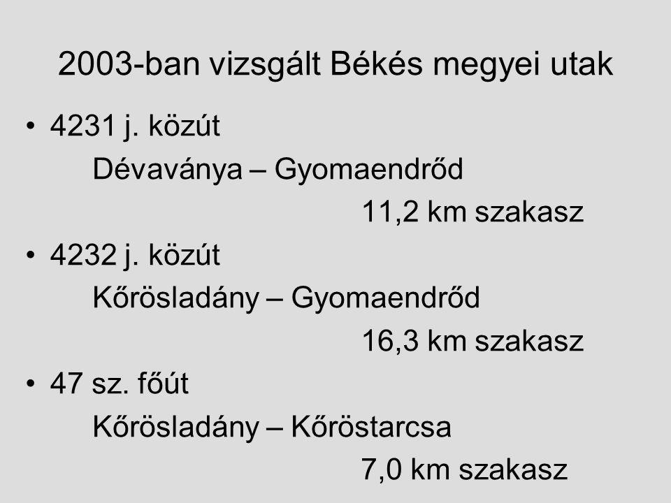 2003-ban vizsgált Békés megyei utak 4231 j. közút Dévaványa – Gyomaendrőd 11,2 km szakasz 4232 j. közút Kőrösladány – Gyomaendrőd 16,3 km szakasz 47 s