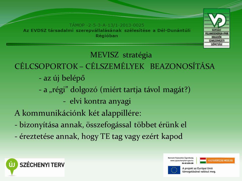 """TÁMOP -2-5-3-A-13/1-2013-0025 Az EVDSZ társadalmi szerepvállalásának szélesítése a Dél-Dunántúli Régióban MEVISZ stratégia CÉLCSOPORTOK – CÉLSZEMÉLYEK BEAZONOSÍTÁSA - az új belépő - a """"régi dolgozó (miért tartja távol magát ) - elvi kontra anyagi A kommunikációnk két alappillére: - bizonyítása annak, összefogással többet érünk el - éreztetése annak, hogy TE tag vagy ezért kapod 4"""