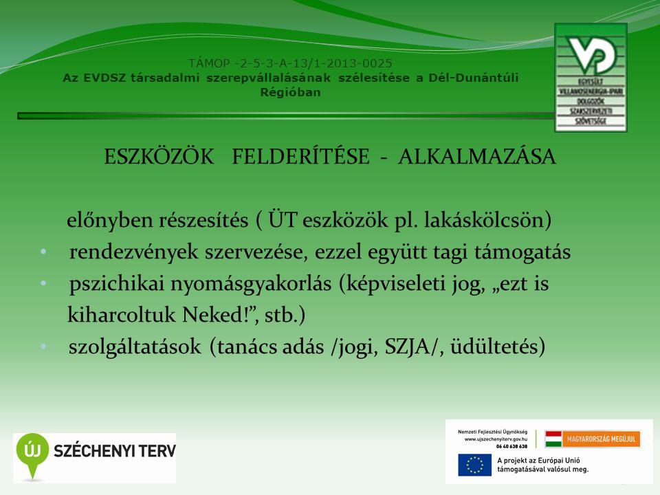 TÁMOP -2-5-3-A-13/1-2013-0025 Az EVDSZ társadalmi szerepvállalásának szélesítése a Dél-Dunántúli Régióban TAGMEGTARTÁS - Folyamatosan hangsúlyozni a tagság előnyeit - Rávenni a legalkalmasabbakat a tisztség vállalásra - Nyílt, őszinte párbeszéd a tagsággal - a lehetőségekről - a gazdálkodásról - a jövőképről - Hitelképes, megtámadhatatlan vezetés Nincs igazán hatékony eszközünk a távolmaradás szankcionálására!!.