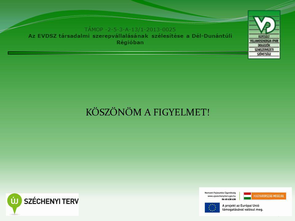 TÁMOP -2-5-3-A-13/1-2013-0025 Az EVDSZ társadalmi szerepvállalásának szélesítése a Dél-Dunántúli Régióban KÖSZÖNÖM A FIGYELMET.