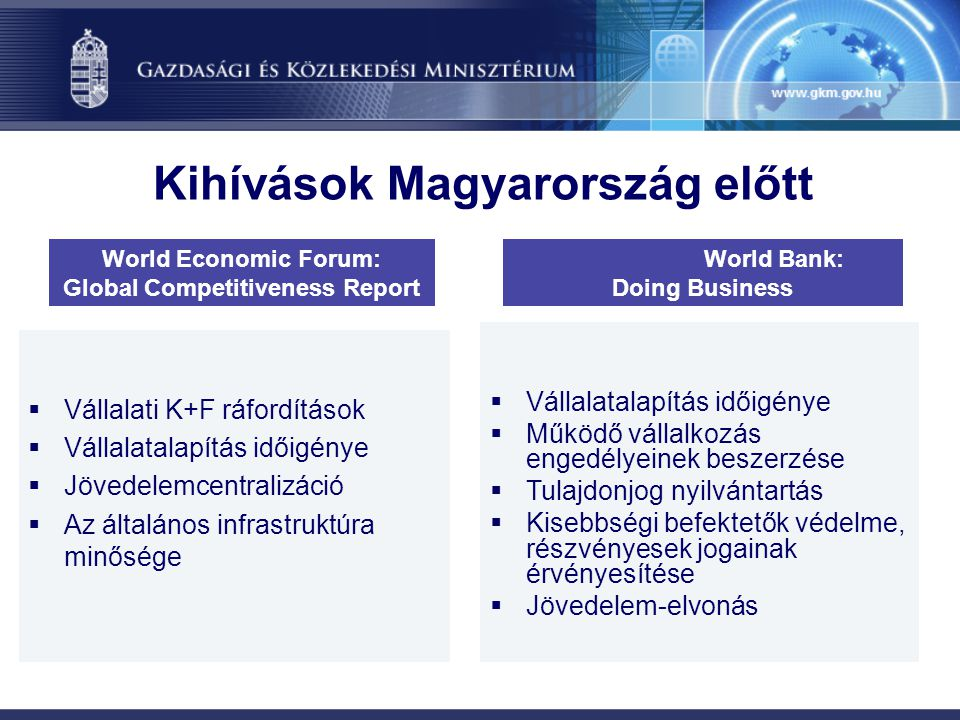 Válaszok a kihívásokra: Új Magyarország Fejlesztési Terv  Tartós növekedés:  Versenyképesség javítása  Gazdaság bázisának szélesítése  Üzleti környezet fejlesztése  Foglakoztatás bővítése:  több és jobb munkahely teremtésének ösztönzésével  Gazdaságfejlesztés  Közlekedésfejlesztés  Társadalmi megújulás  Környezeti és energiafejlesztés  Területfejlesztés  Államreform FŐ CÉLOK PRIORITÁSOK 2007-2013 KÖZÖTT MINTEGY 23 MILLIÁRD € EURÓPAI UNIÓS FEJLESZTÉSI FORRÁS