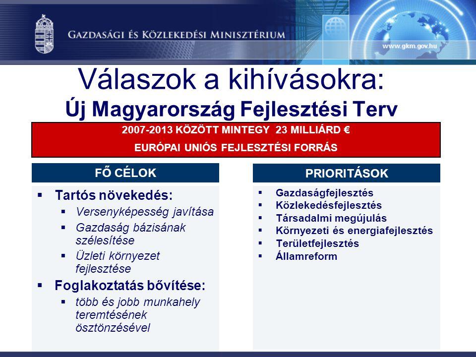 Válaszok a kihívásokra: Új Magyarország Fejlesztési Terv  Tartós növekedés:  Versenyképesség javítása  Gazdaság bázisának szélesítése  Üzleti körn