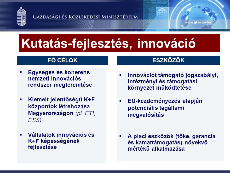 Kutatás-fejlesztés, innováció  Egységes és koherens nemzeti innovációs rendszer megteremtése  Kiemelt jelentőségű K+F központok létrehozása Magyarországon (pl.