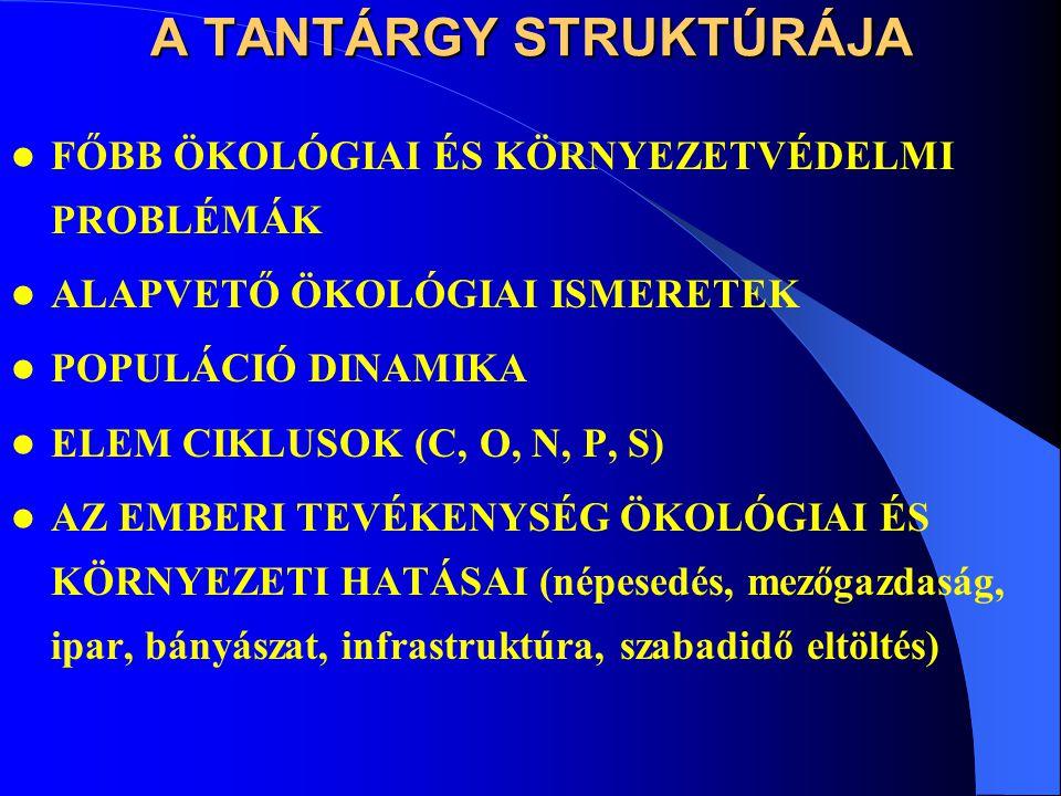A TANTÁRGY STRUKTÚRÁJA FŐBB ÖKOLÓGIAI ÉS KÖRNYEZETVÉDELMI PROBLÉMÁK ALAPVETŐ ÖKOLÓGIAI ISMERETEK POPULÁCIÓ DINAMIKA ELEM CIKLUSOK (C, O, N, P, S) AZ E