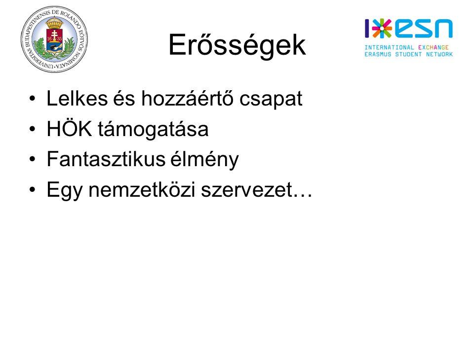 Erősségek Lelkes és hozzáértő csapat HÖK támogatása Fantasztikus élmény Egy nemzetközi szervezet…