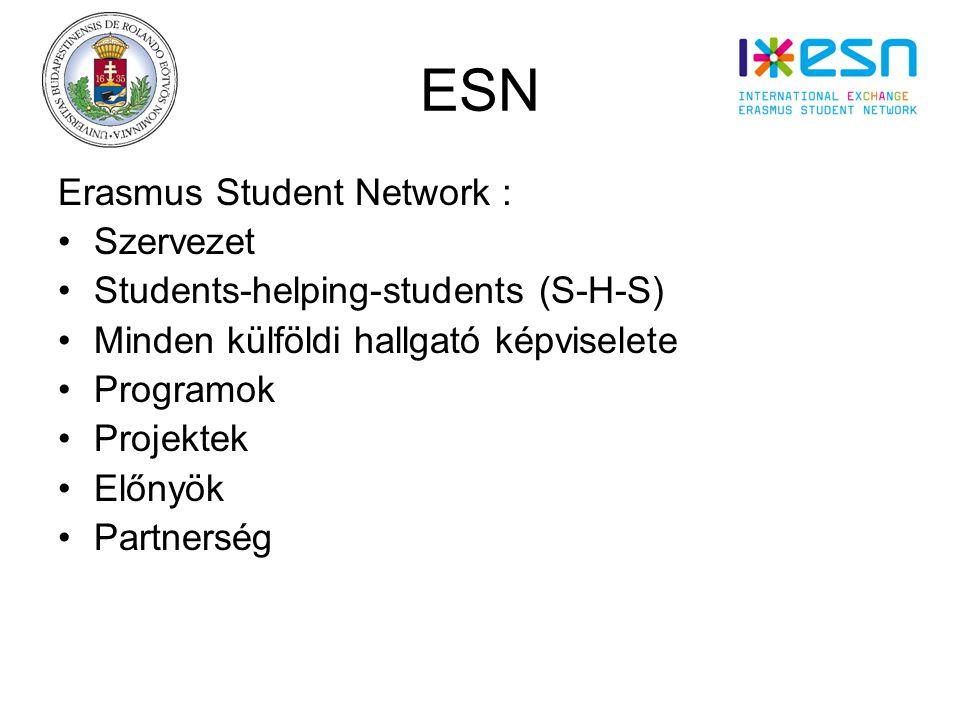 ESN Erasmus Student Network : Szervezet Students-helping-students (S-H-S) Minden külföldi hallgató képviselete Programok Projektek Előnyök Partnerség