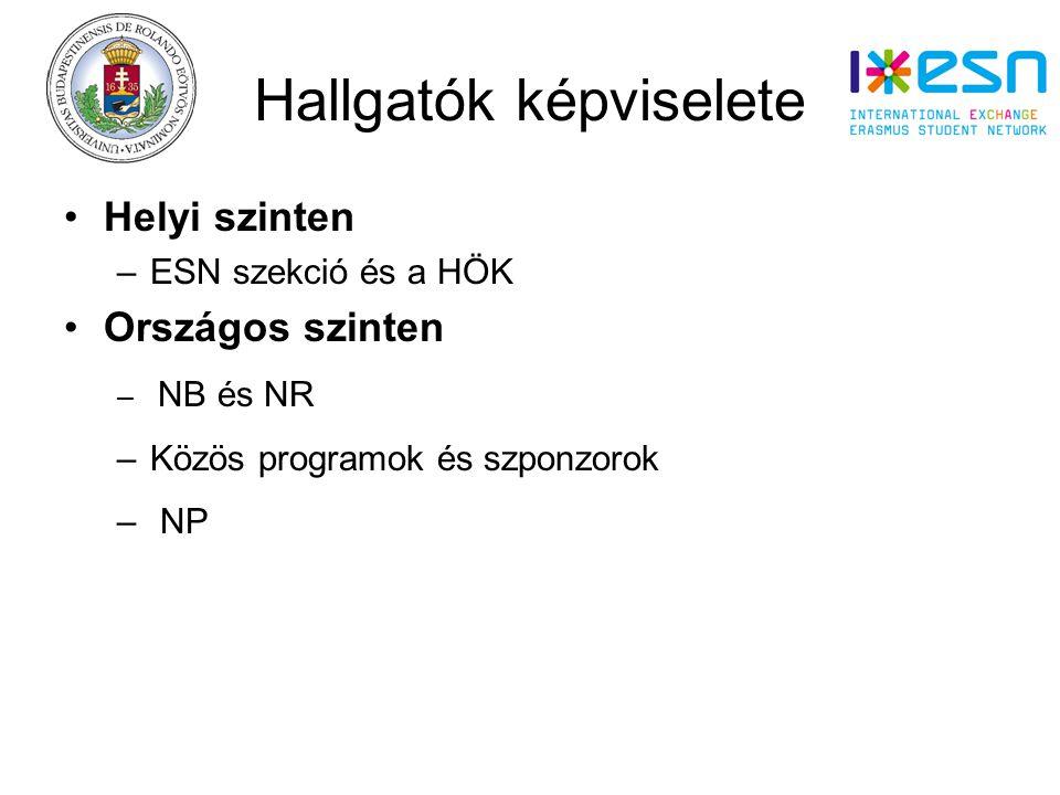 Hallgatók képviselete Helyi szinten –ESN szekció és a HÖK Országos szinten – NB és NR –Közös programok és szponzorok – NP