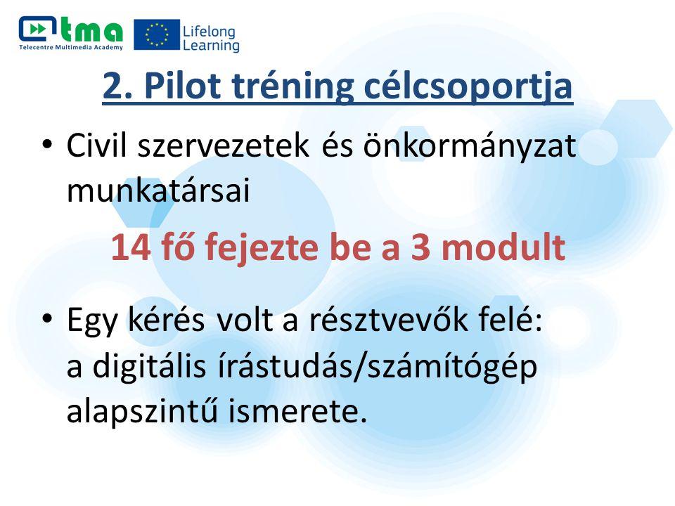 2. Pilot tréning célcsoportja Civil szervezetek és önkormányzat munkatársai 14 fő fejezte be a 3 modult Egy kérés volt a résztvevők felé: a digitális
