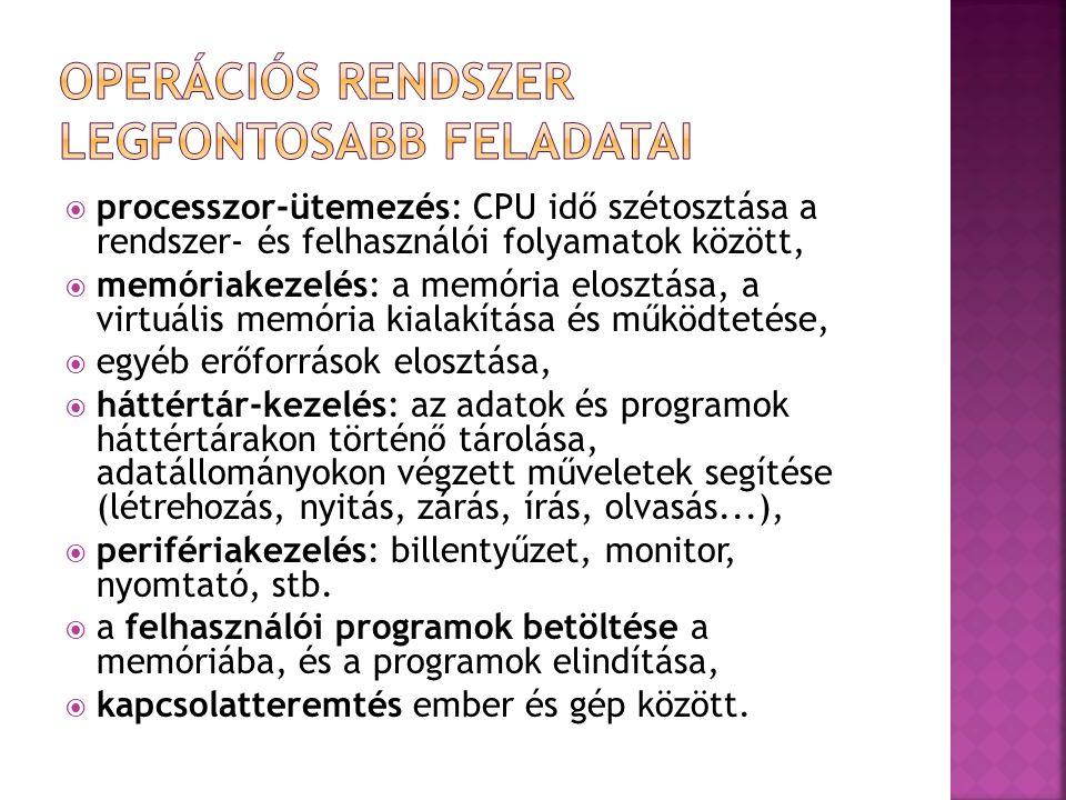  processzor-ütemezés: CPU idő szétosztása a rendszer- és felhasználói folyamatok között,  memóriakezelés: a memória elosztása, a virtuális memória k