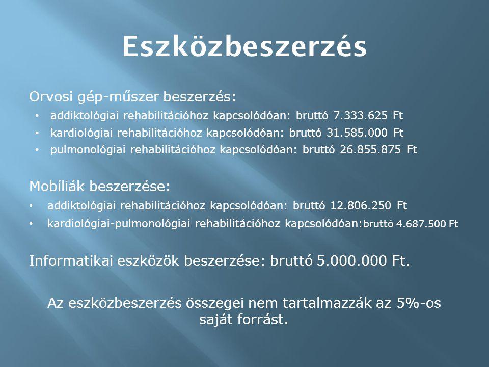 Eszközbeszerzés Orvosi gép-műszer beszerzés: addiktológiai rehabilitációhoz kapcsolódóan: bruttó 7.333.625 Ft kardiológiai rehabilitációhoz kapcsolódóan: bruttó 31.585.000 Ft pulmonológiai rehabilitációhoz kapcsolódóan: bruttó 26.855.875 Ft Mobíliák beszerzése: addiktológiai rehabilitációhoz kapcsolódóan: bruttó 12.806.250 Ft kardiológiai-pulmonológiai rehabilitációhoz kapcsolódóan: bruttó 4.687.500 Ft Informatikai eszközök beszerzése: bruttó 5.000.000 Ft.