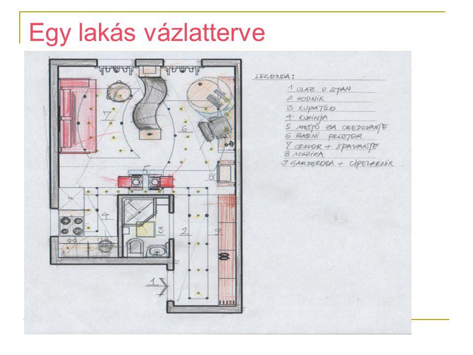 Egy lakás vázlatterve