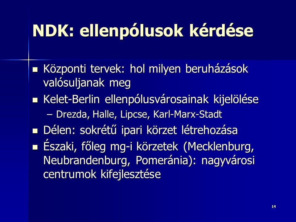 1414 NDK: ellenpólusok kérdése Központi tervek: hol milyen beruházások valósuljanak meg Központi tervek: hol milyen beruházások valósuljanak meg Kelet