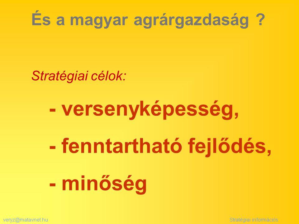 veryz@matavnet.huStratégiai információs rendszer És a magyar agrárgazdaság ? - versenyképesség, - fenntartható fejlődés, - minőség Stratégiai célok: