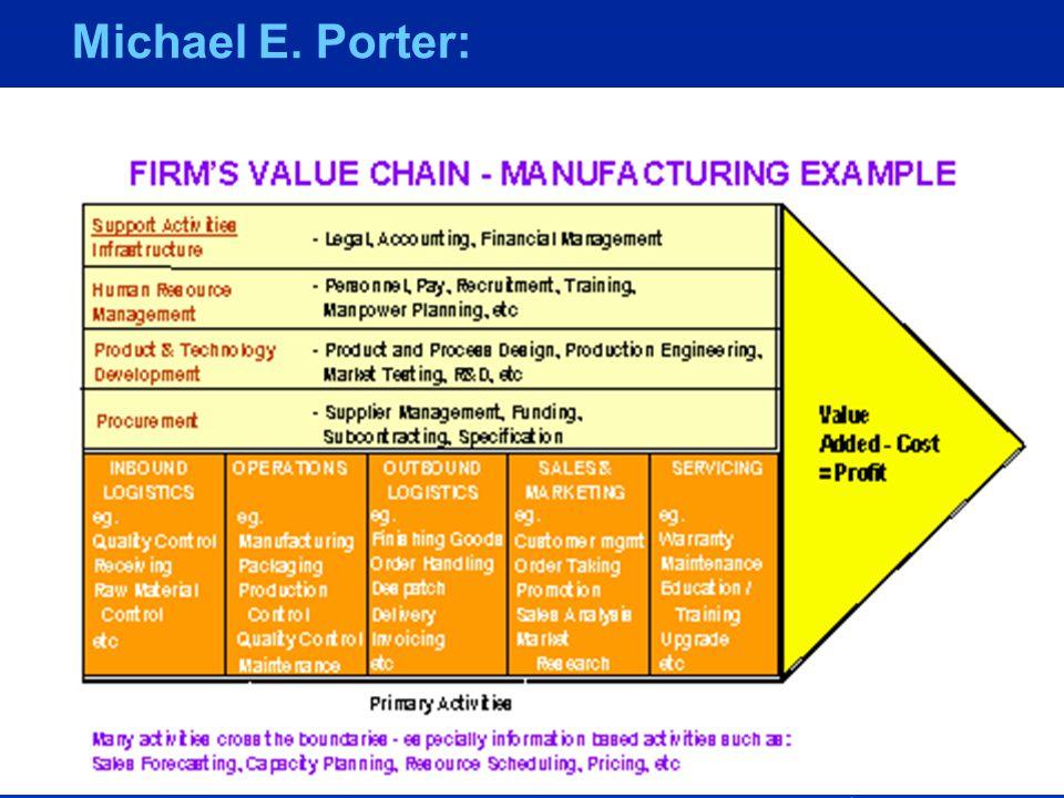 veryz@matavnet.huStratégiai információs rendszer Michael E. Porter: