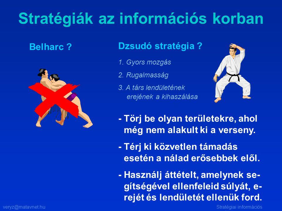 veryz@matavnet.huStratégiai információs rendszer Stratégiák az információs korban Belharc ? Dzsudó stratégia ? - Törj be olyan területekre, ahol még n