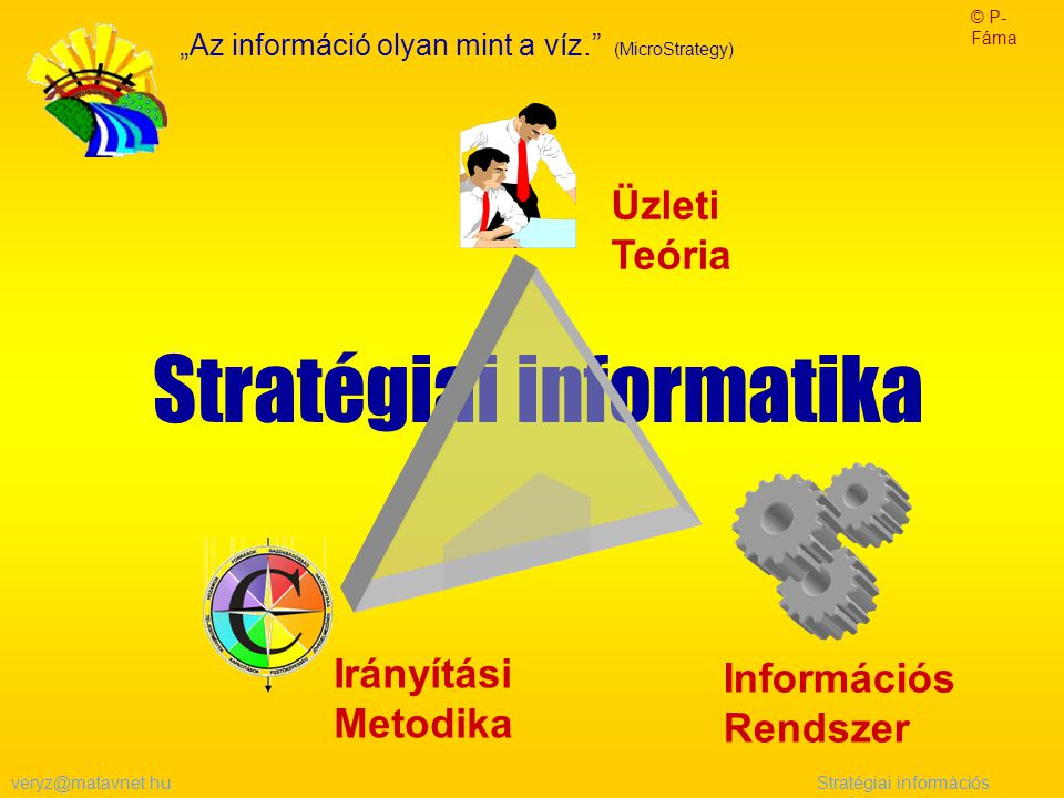 """veryz@matavnet.huStratégiai információs rendszer Stratégiai informatika Irányítási Metodika Üzleti Teória Információs Rendszer """"Az információ olyan mint a víz. (MicroStrategy) © P- Fáma"""