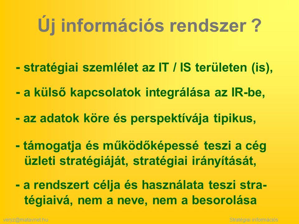veryz@matavnet.huStratégiai információs rendszer Új információs rendszer ? - stratégiai szemlélet az IT / IS területen (is), - a külső kapcsolatok int